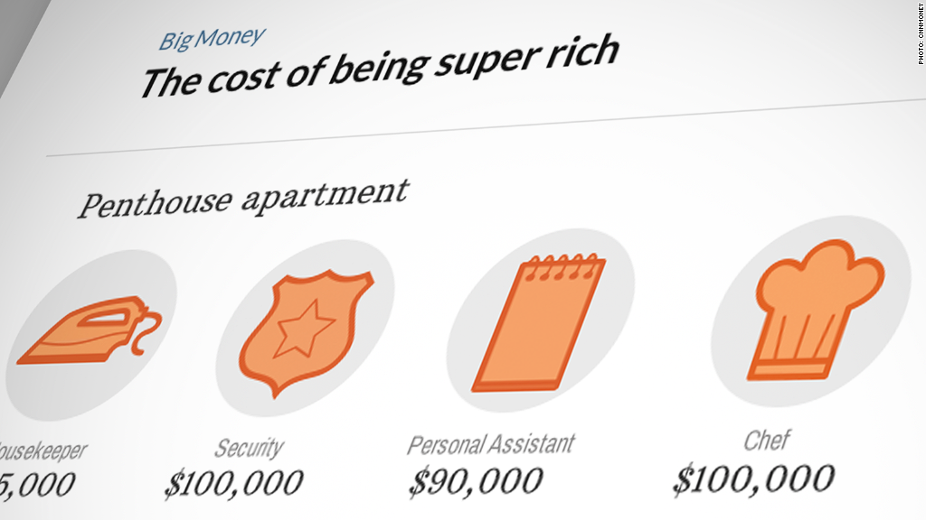 The cost of being super rich