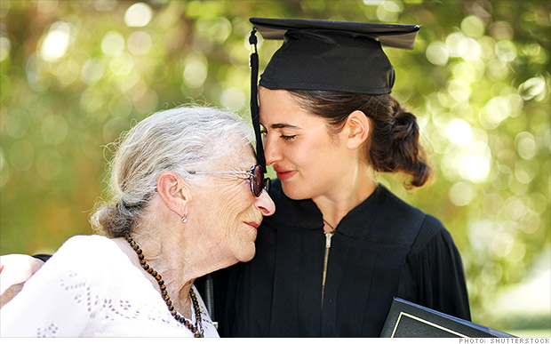 grandparents college savings