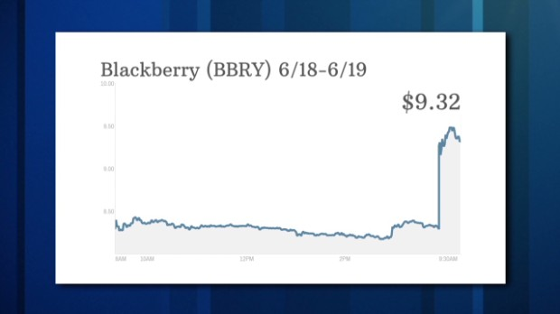 BlackBerry is back! For real!