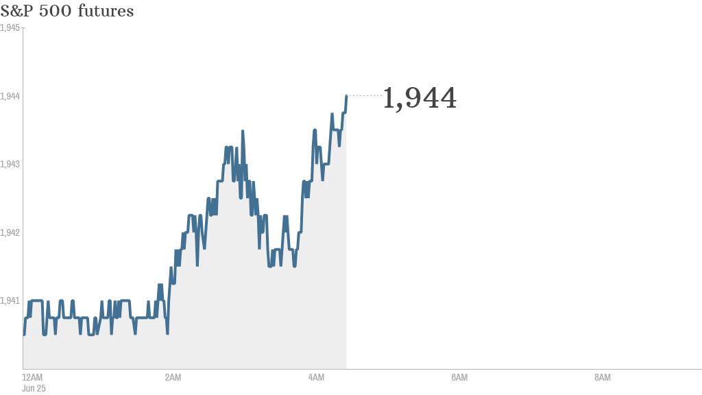 S&P futures 2014 06 25