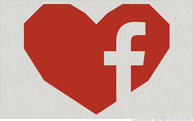 facebook compassion
