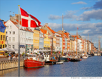 hottest stock markets denmark