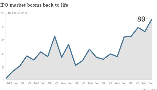 ipo market booms