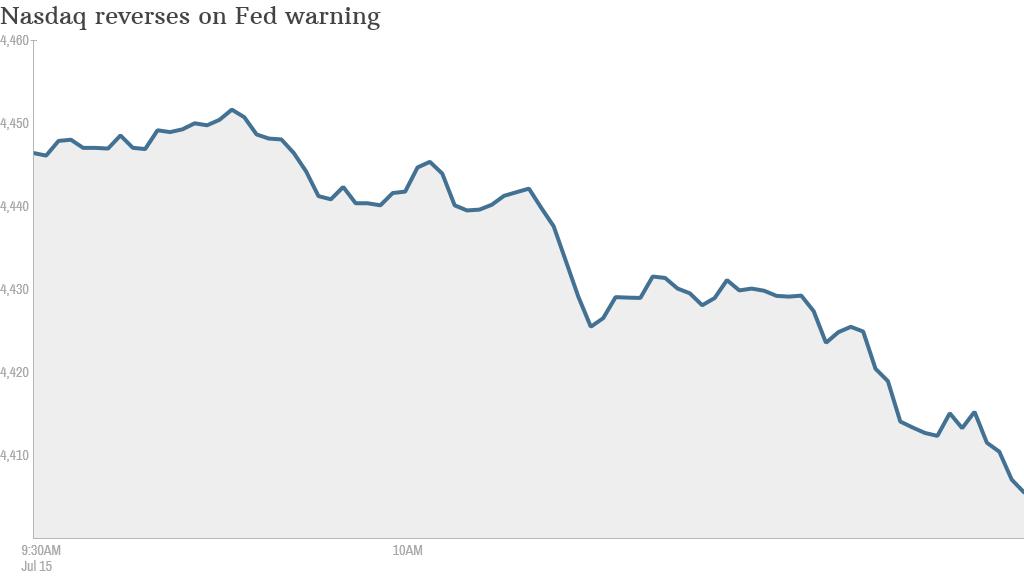 Nasdaq Fed chart