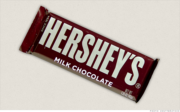 hersheys price hike