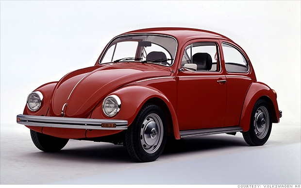 history of the volkswagen beetle