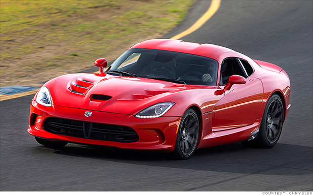 America's most powerful cars