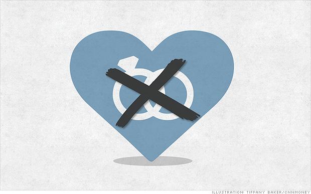 Los 'millennials' le dicen no al matrimonio