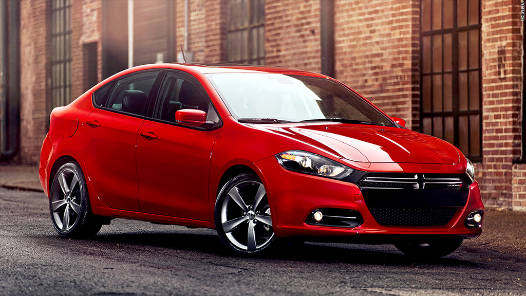 Volkswagen Group Latest Models >> Compact car - Dodge Dart - Best-loved cars in America ...
