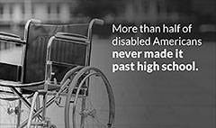 America's disabled struggling to get by