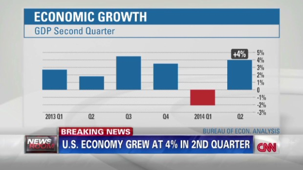 U.S. economy back on track