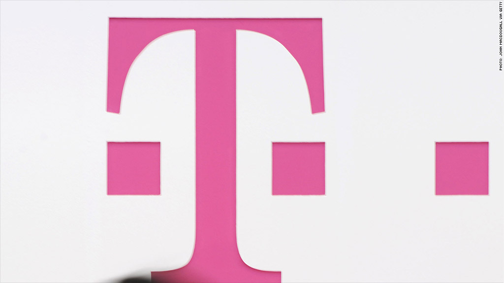 t mobile shares
