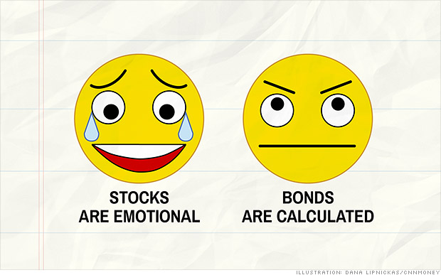Boring bonds beat sexy stocks