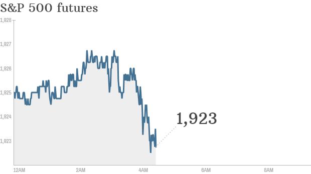 S&P futures 2014 08 04