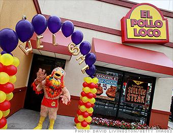 short selling el loco pollo