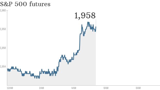 S&P futures 2014 08 15