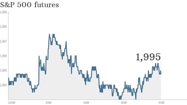 S&P futures 2014 08 25 - 2