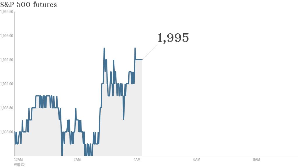S&P futures 2014 08 26