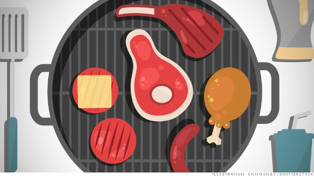 Your Labor Day BBQ will cost more