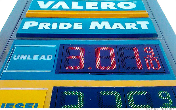 The cheapest gas in America