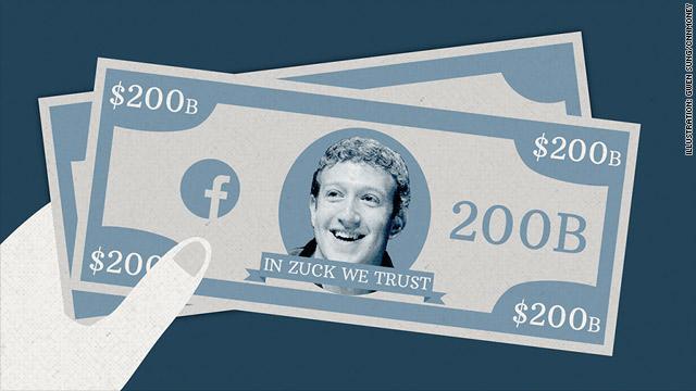 Facebook ahora tiene un valor de 200.000 millones de dólares
