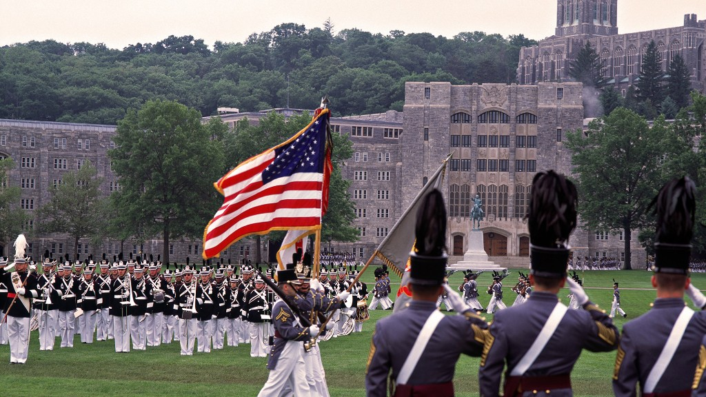 Image result for The U.S. Military Academy