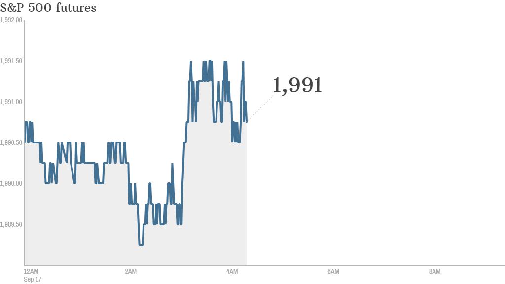 S&P futures 2014 09 17