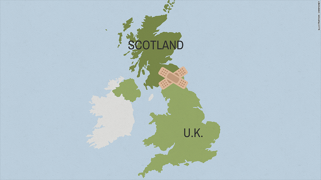 map scotland bandaid
