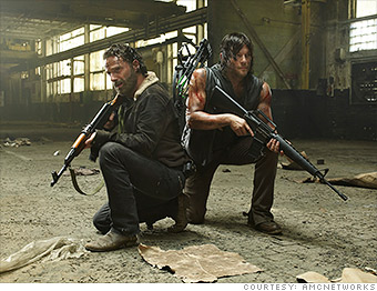Are you ready for the zombies? - The weapons of The Walking Dead ...