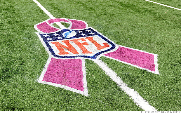 P&G pulls out of NFL breast cancer campaign