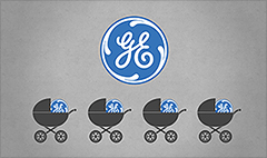 Baby GEs? General Electric may need a breakup
