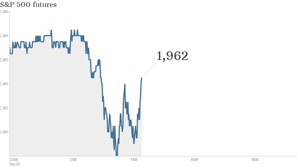 S&P futures 2014 09 26