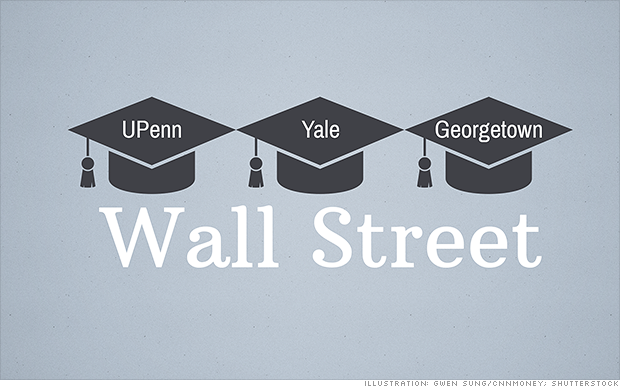 Want a job on Wall Street? Go to UPenn or Georgetown