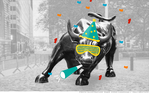 Boom! The Dow is surging 250+ points