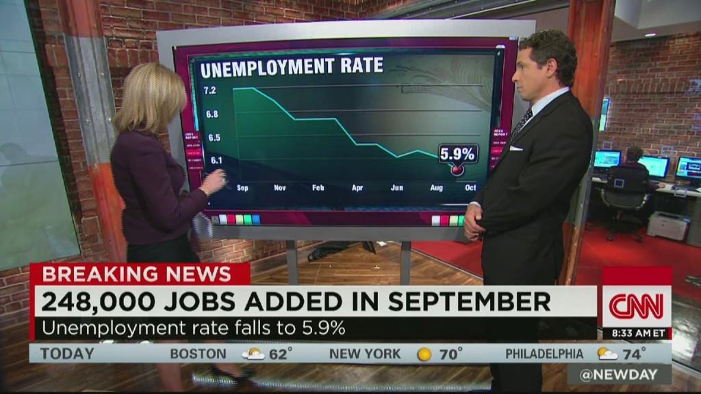Unemployment rate falls below 6%