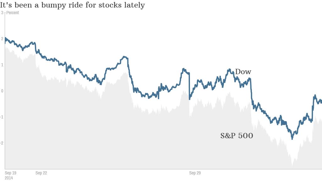 stocks jobs report