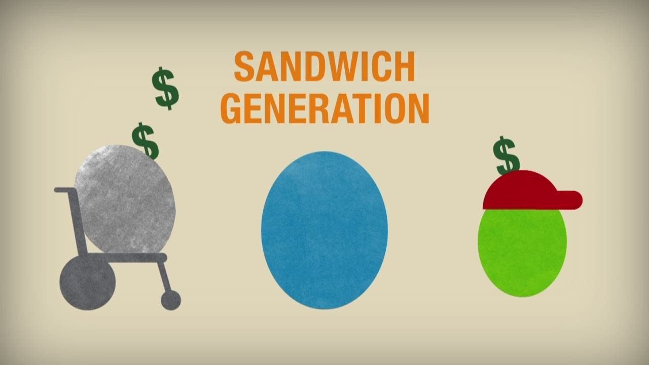 the sanwich generation Life on overload: 'sandwich generation' struggles with burnout  life on overload: 'sandwich generation' struggles  more boomers and generation xers are.