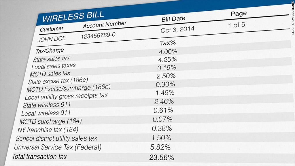 wireless bill 2014