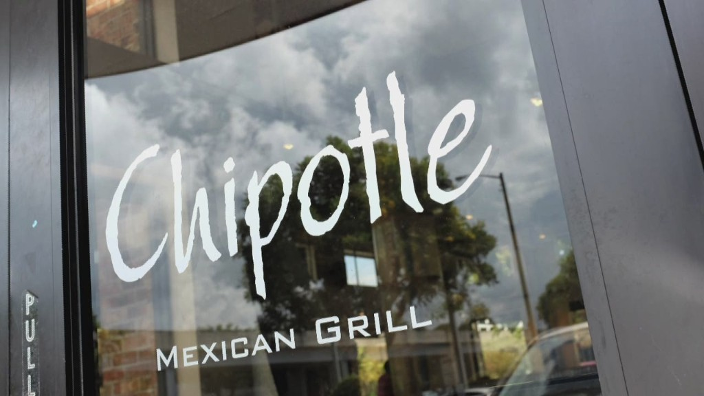 Holy guacamole! Chipotle stumbles