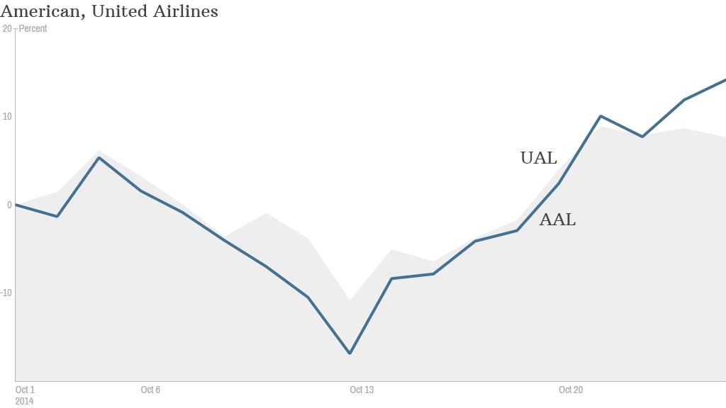 united american stocks