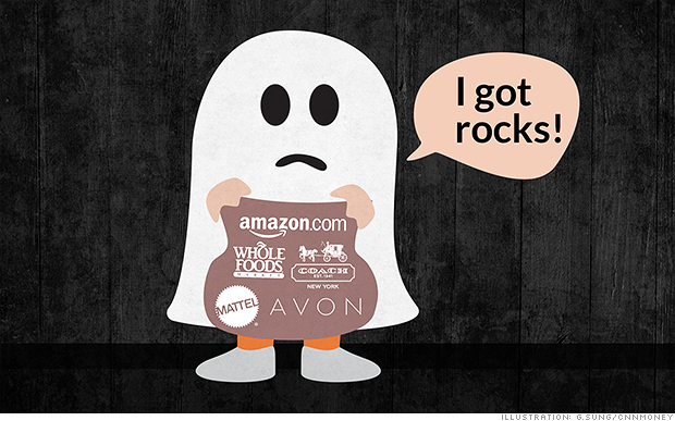 Boo! The 5 scariest stocks of 2014