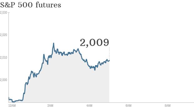 Global stocks rally on Japanese stimulus...