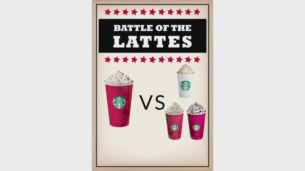 Battle of the Starbucks holiday lattes