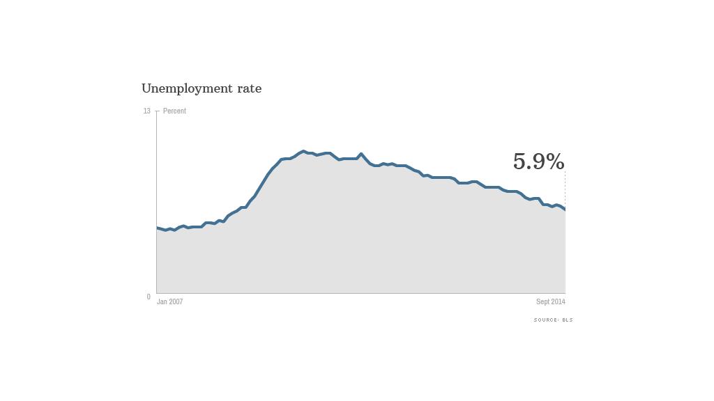 exit poll unemployment