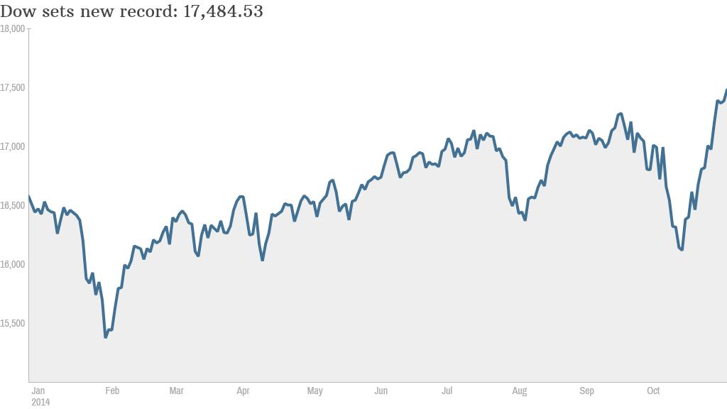 Dow nov 5 final
