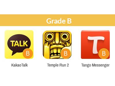 graded apps b