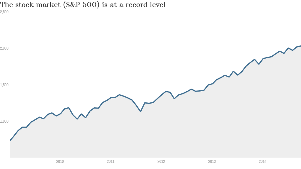 Obama stock market record