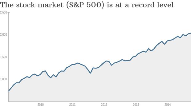 Obama stock market record