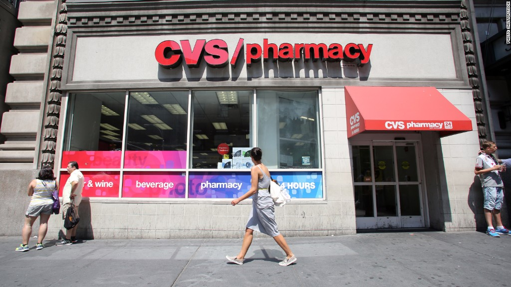 CVS retail stocks