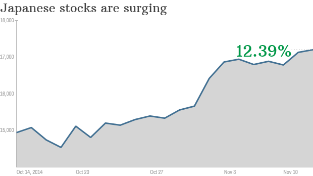 Japan stocks Nikkei BOJ